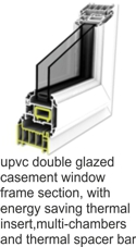 casement window section
